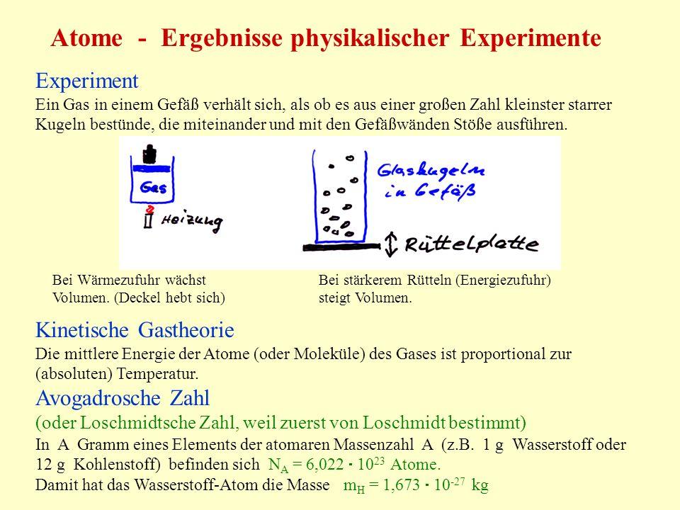 Atome - Ergebnisse physikalischer Experimente