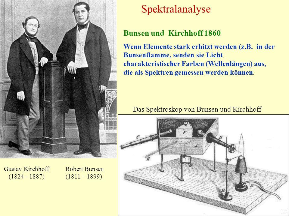 Spektralanalyse Bunsen und Kirchhoff 1860