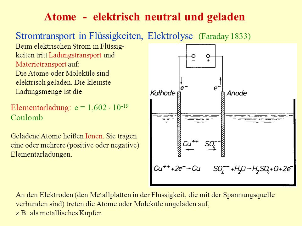 Beste Neutral Elektrisch Zeitgenössisch - Elektrische Schaltplan ...