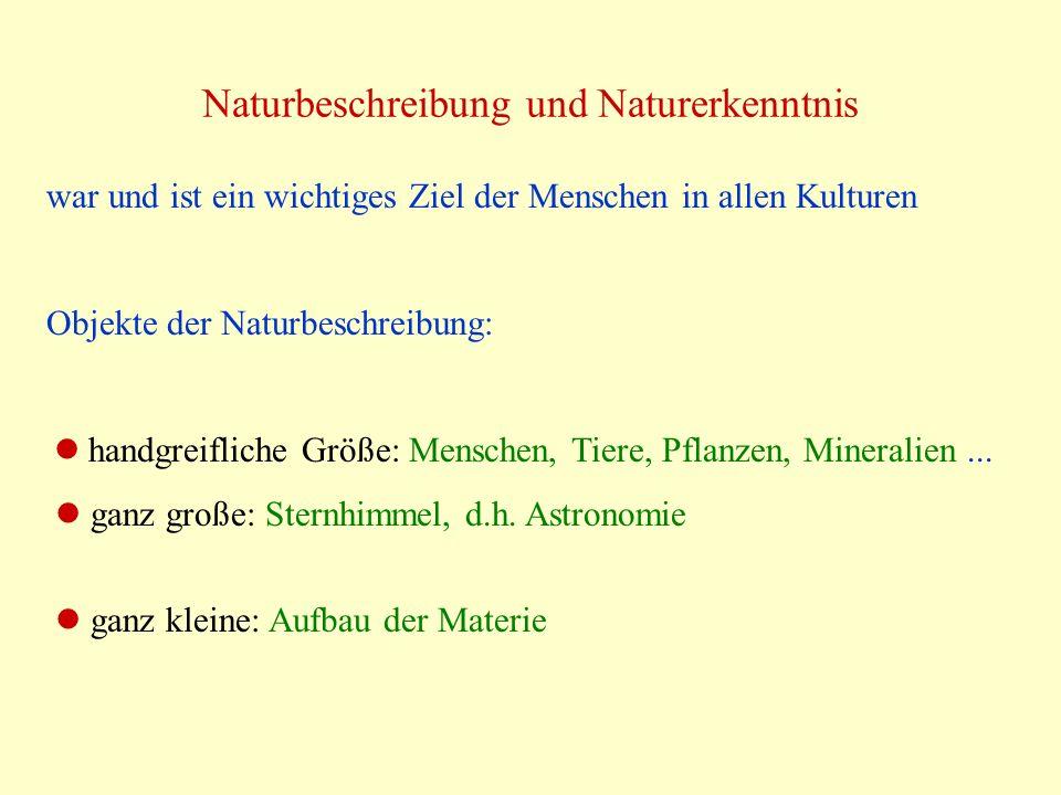 Naturbeschreibung und Naturerkenntnis