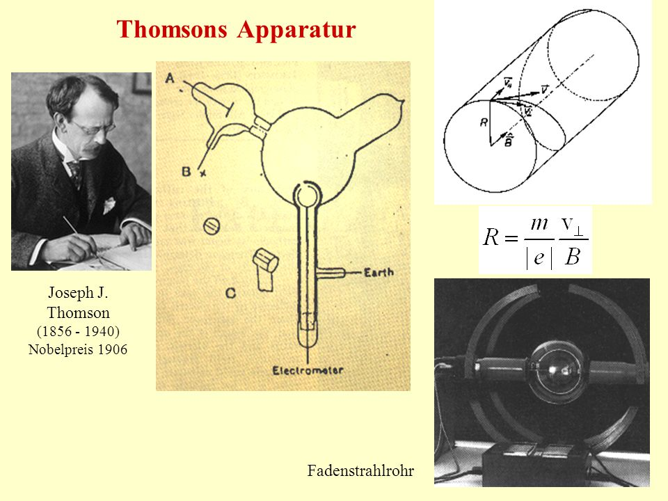 Thomsons Apparatur Joseph J. Thomson Fadenstrahlrohr (1856 - 1940)