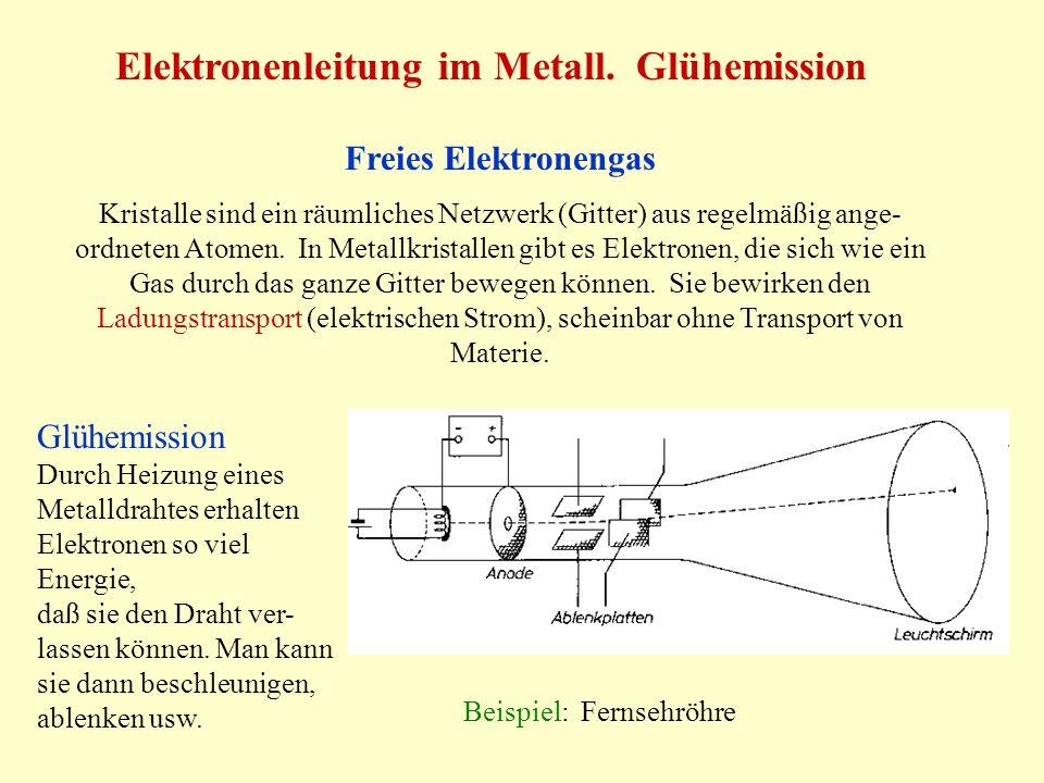 Elektronenleitung im Metall. Glühemission
