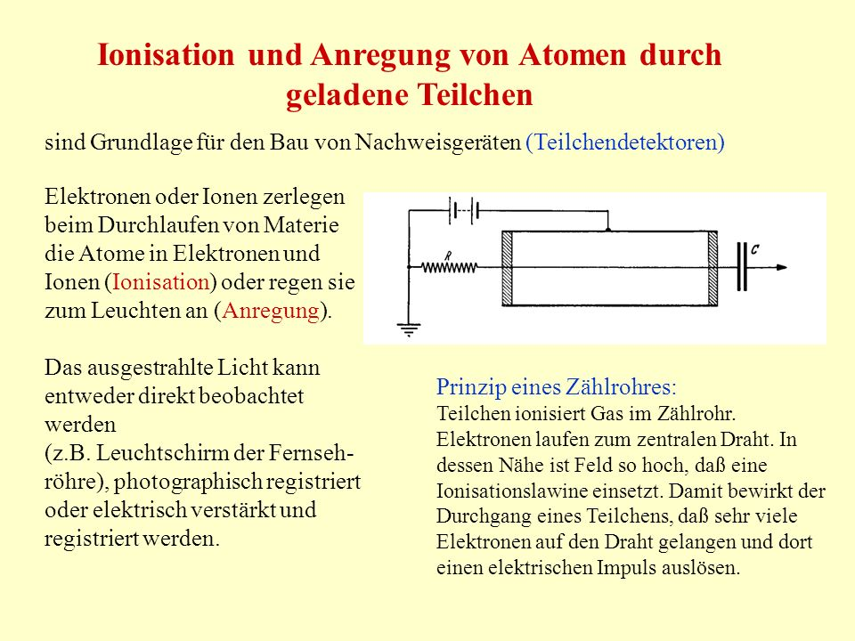 Ionisation und Anregung von Atomen durch geladene Teilchen