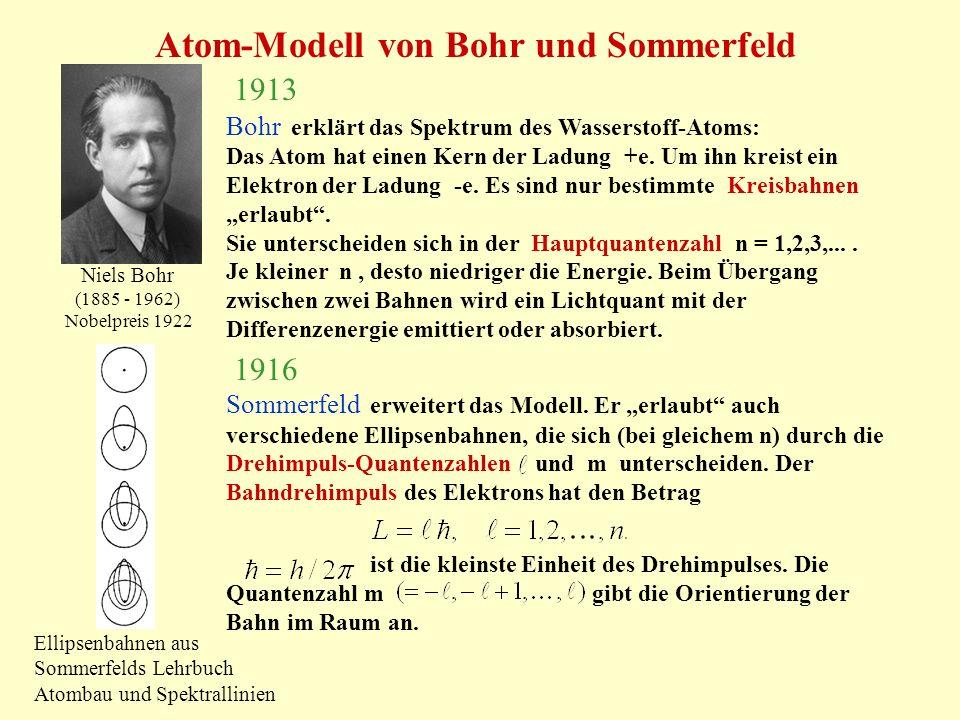 Atom-Modell von Bohr und Sommerfeld