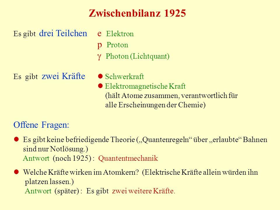 Zwischenbilanz 1925 p Proton  Photon (Lichtquant) Offene Fragen: