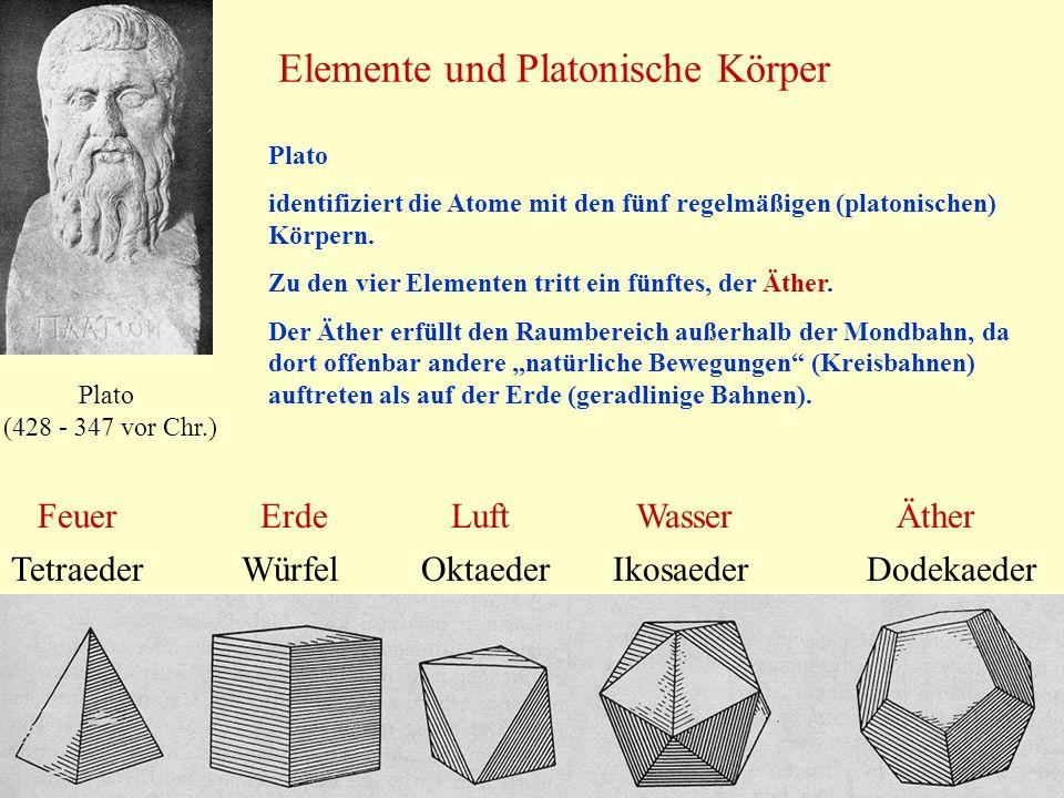 Elemente und Platonische Körper