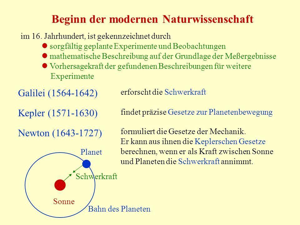 Beginn der modernen Naturwissenschaft