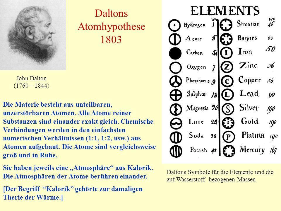 Daltons Atomhypothese 1803