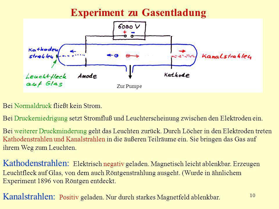 Experiment zu Gasentladung