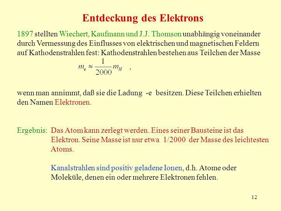 Entdeckung des Elektrons
