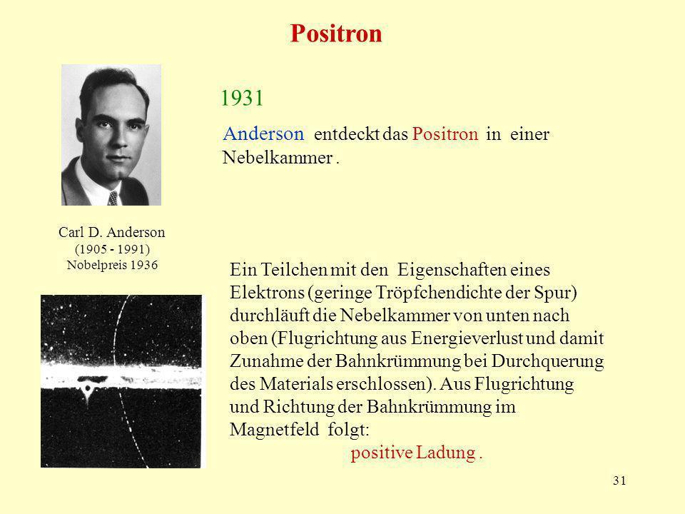 Positron 1931 Anderson entdeckt das Positron in einer Nebelkammer .