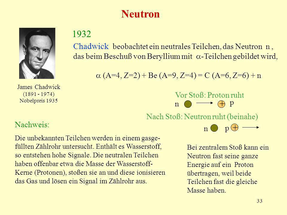  (A=4, Z=2) + Be (A=9, Z=4) = C (A=6, Z=6) + n
