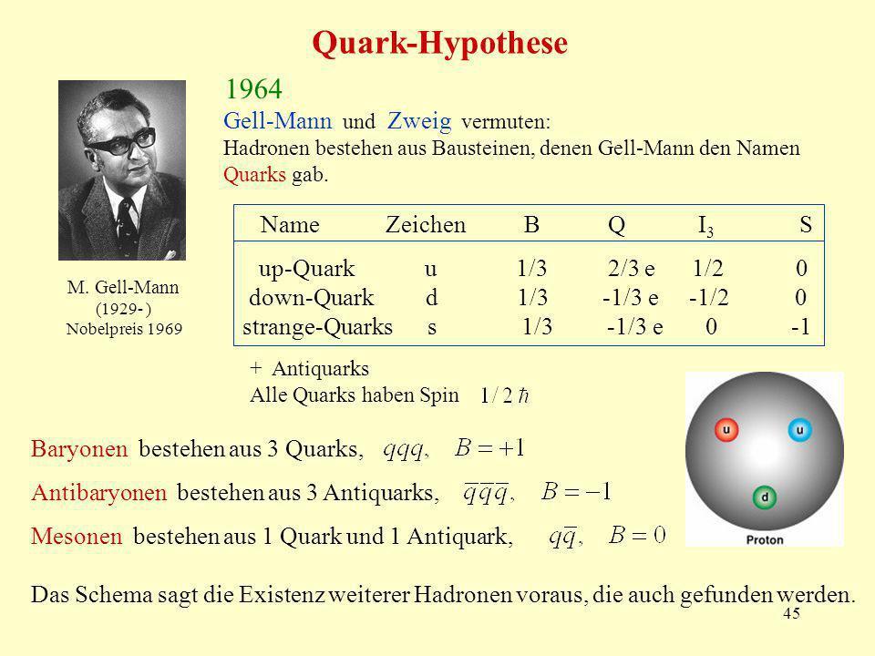 Quark-Hypothese 1964 Gell-Mann und Zweig vermuten:
