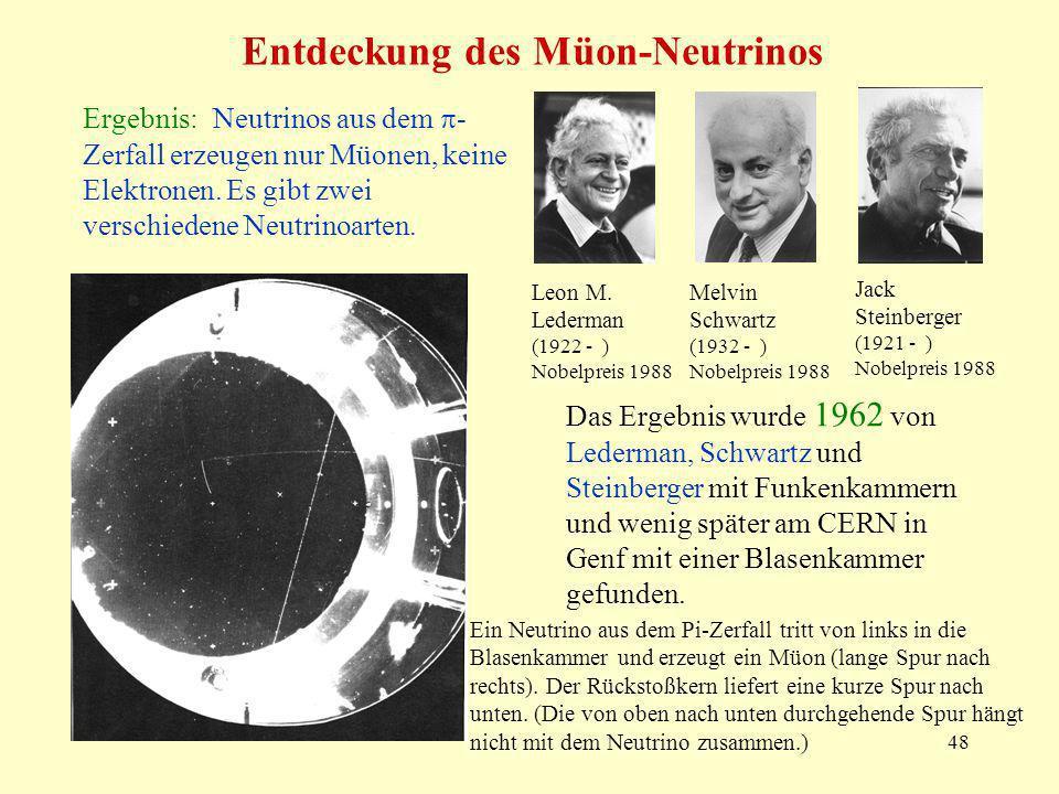 Entdeckung des Müon-Neutrinos