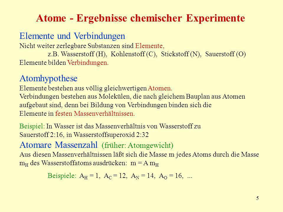 Atome - Ergebnisse chemischer Experimente