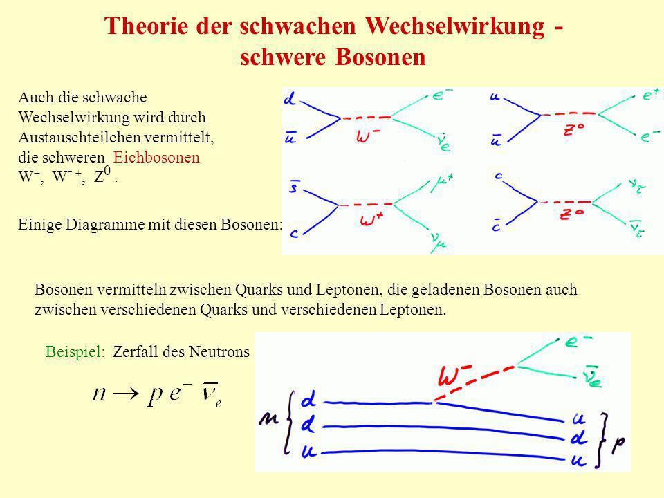 Theorie der schwachen Wechselwirkung -