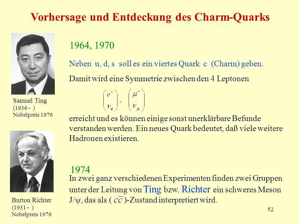 Vorhersage und Entdeckung des Charm-Quarks