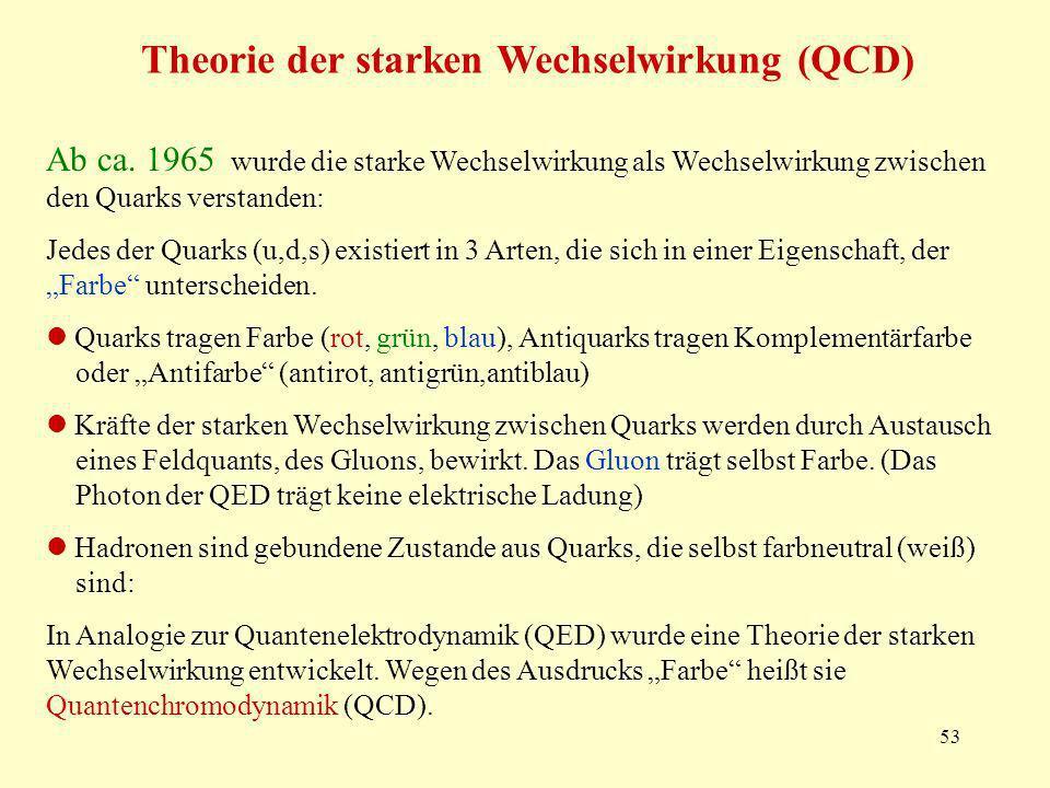 Theorie der starken Wechselwirkung (QCD)