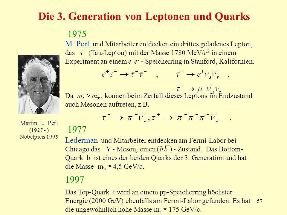 Die 3. Generation von Leptonen und Quarks