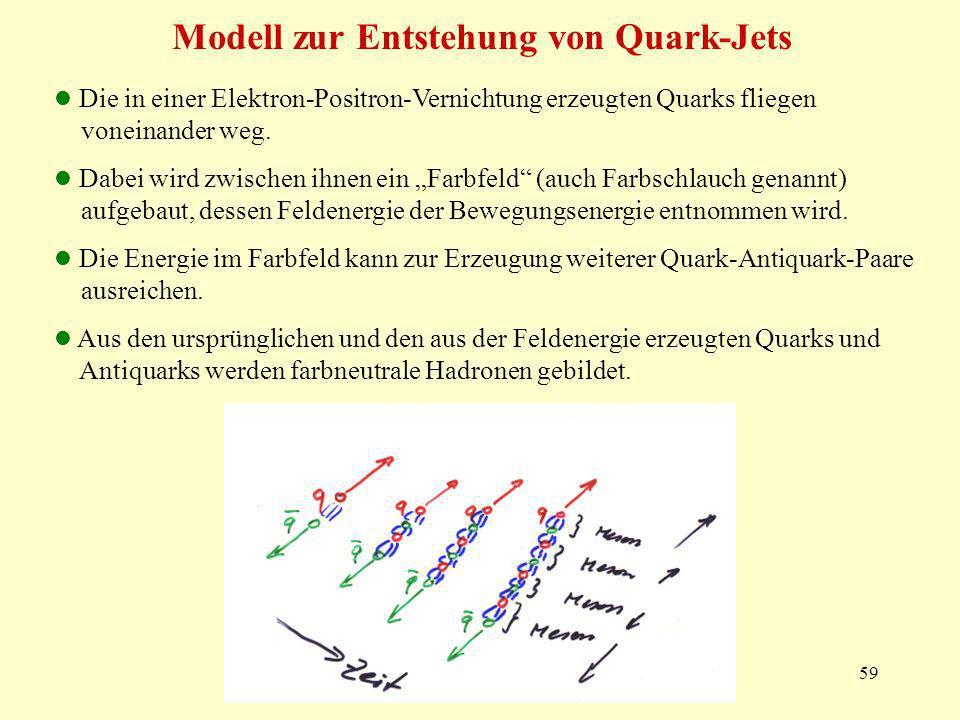 Modell zur Entstehung von Quark-Jets