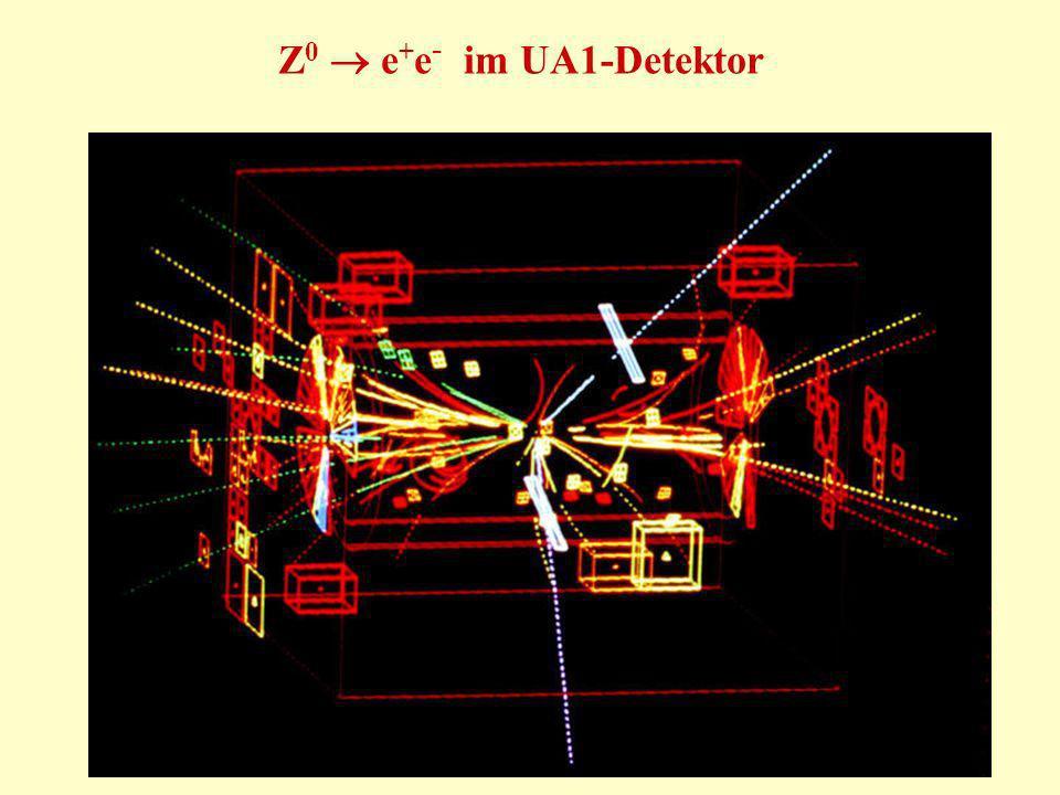 Z0  e+e- im UA1-Detektor