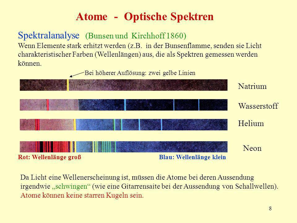 Atome - Optische Spektren