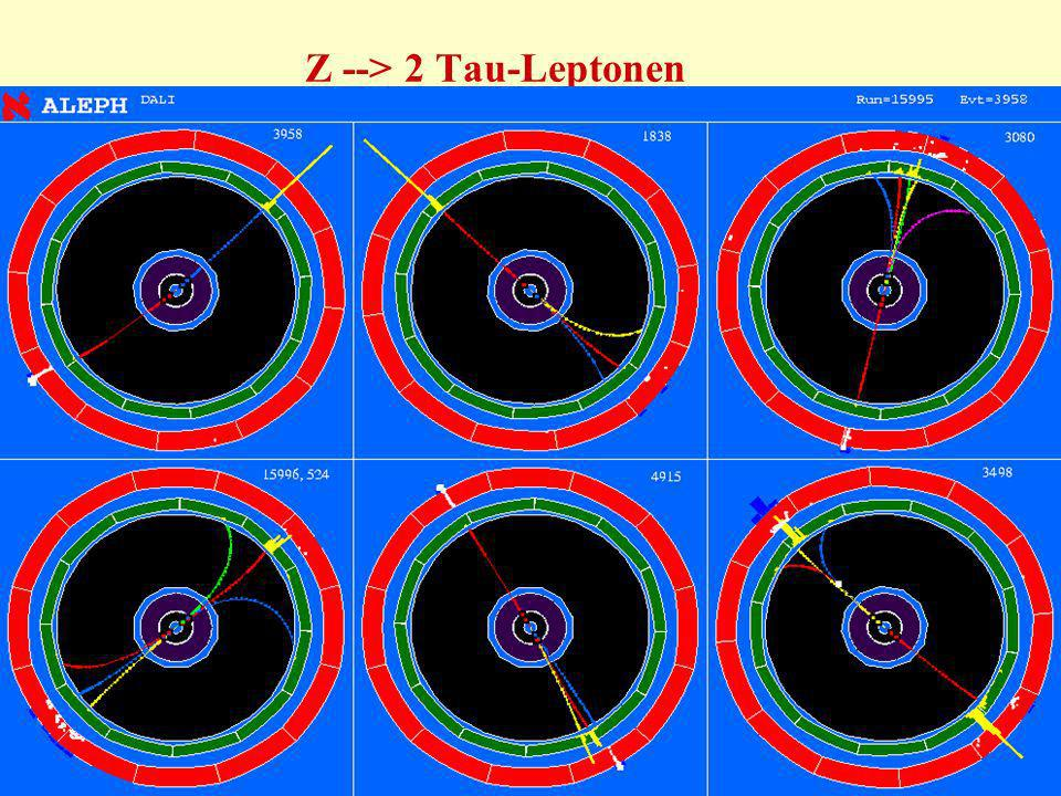 Z --> 2 Tau-Leptonen