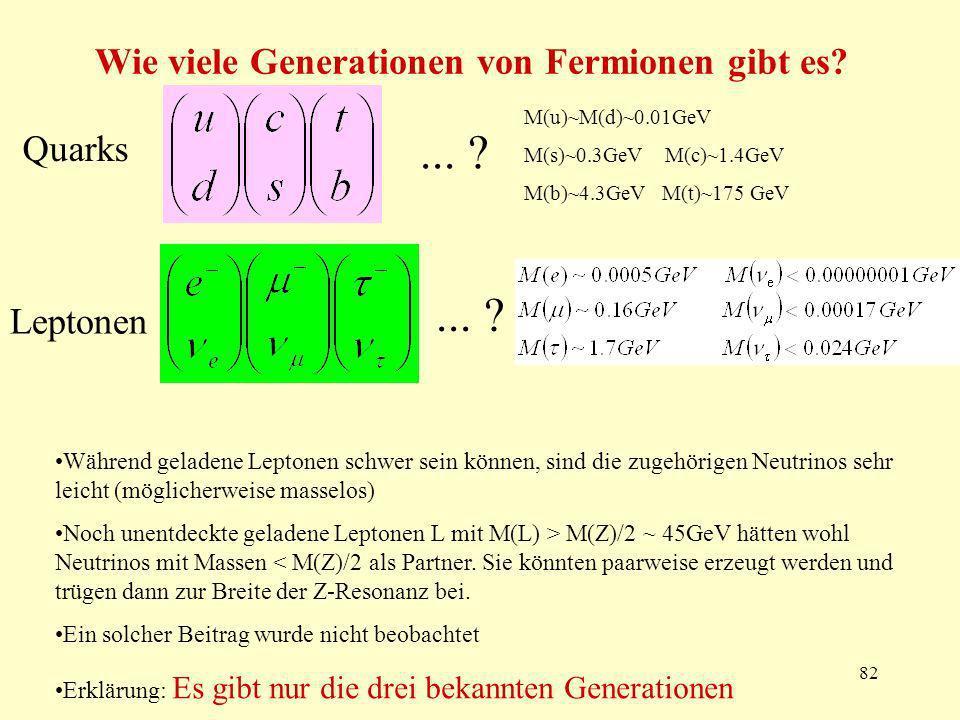 Wie viele Generationen von Fermionen gibt es