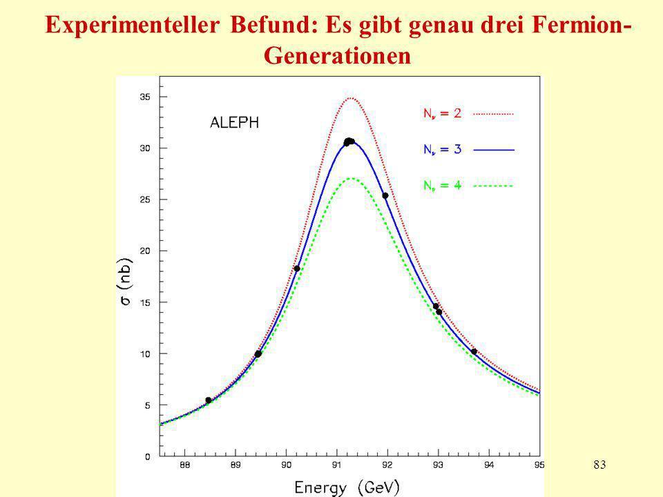 Experimenteller Befund: Es gibt genau drei Fermion-Generationen