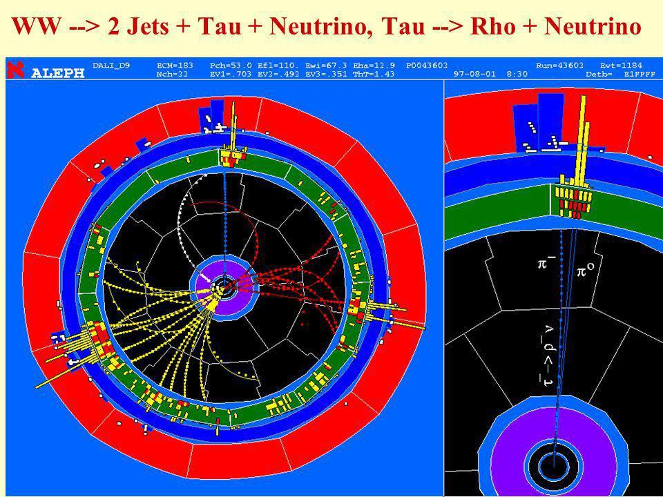 WW --> 2 Jets + Tau + Neutrino, Tau --> Rho + Neutrino