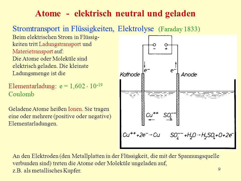 Atome - elektrisch neutral und geladen