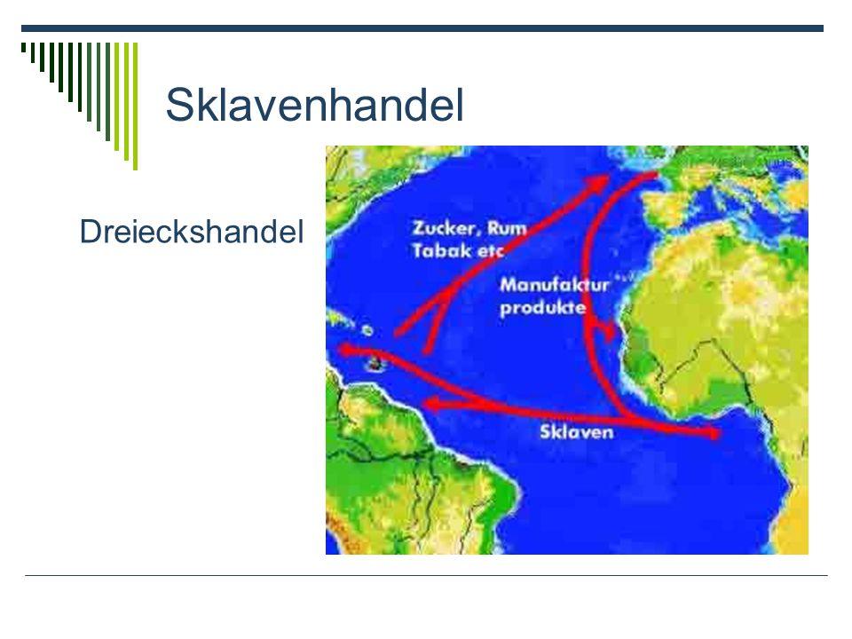 Sklavenhandel Dreieckshandel