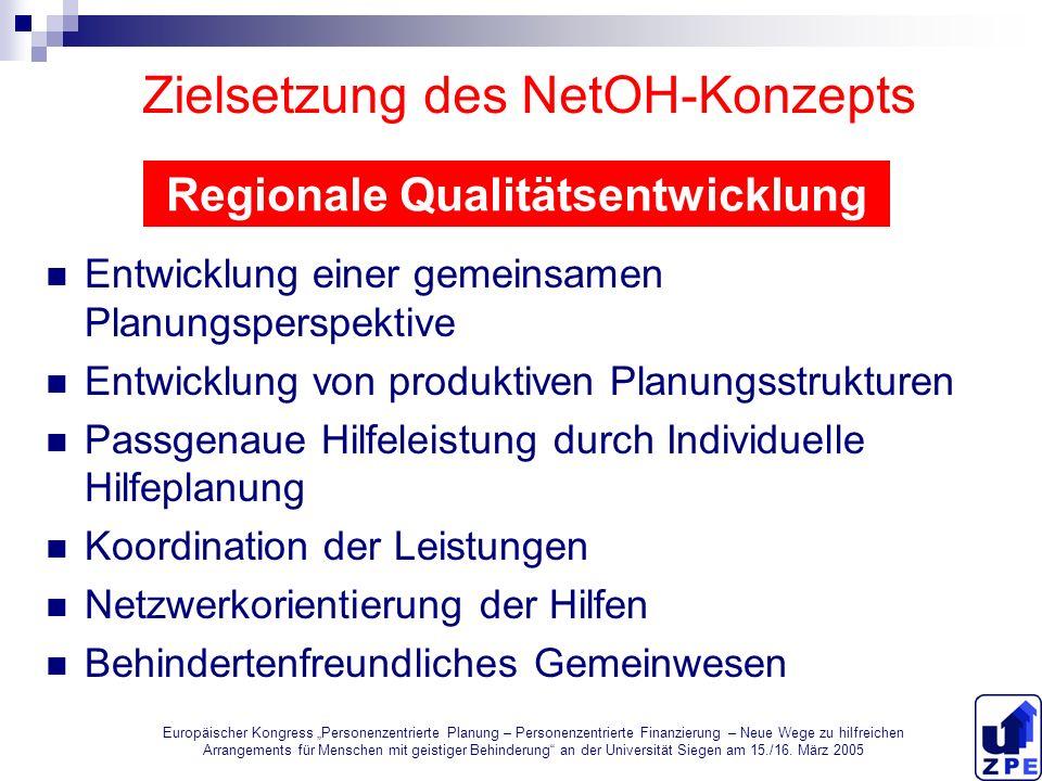 Zielsetzung des NetOH-Konzepts