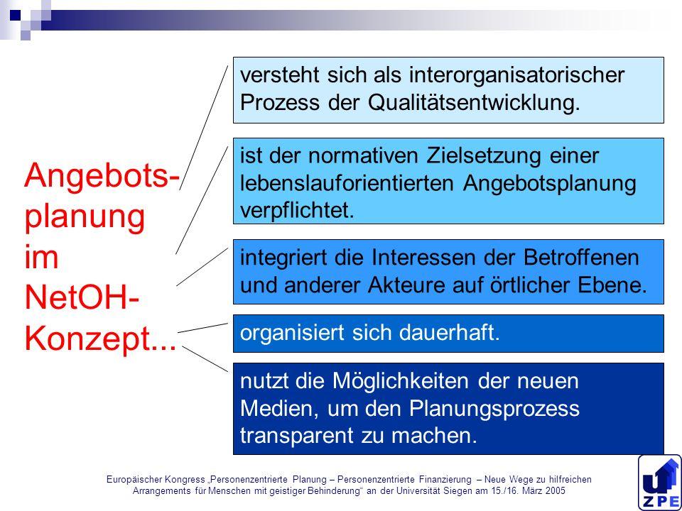 Angebots- planung im NetOH- Konzept...