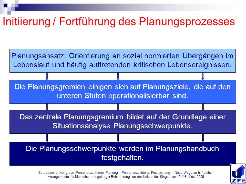 Initiierung / Fortführung des Planungsprozesses