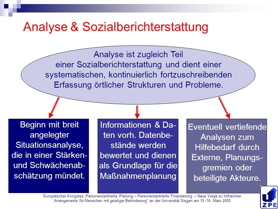 Analyse & Sozialberichterstattung