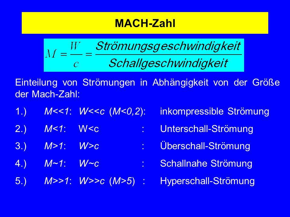 MACH-Zahl Einteilung von Strömungen in Abhängigkeit von der Größe der Mach-Zahl: 1.) M<<1: W<<c (M<0,2): inkompressible Strömung.