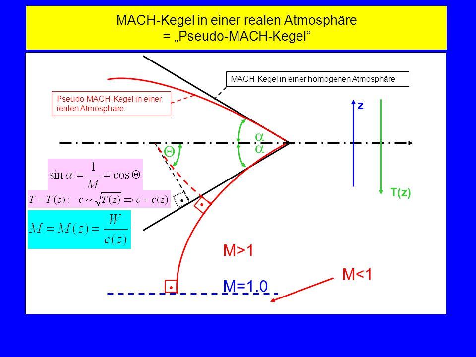 "MACH-Kegel in einer realen Atmosphäre = ""Pseudo-MACH-Kegel"
