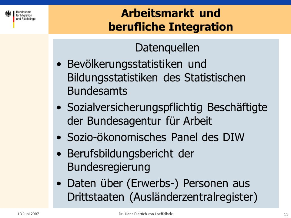 Arbeitsmarkt und berufliche Integration