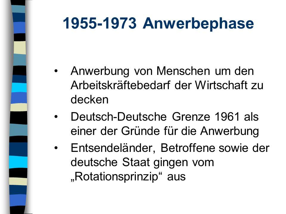 1955-1973 Anwerbephase Anwerbung von Menschen um den Arbeitskräftebedarf der Wirtschaft zu decken.