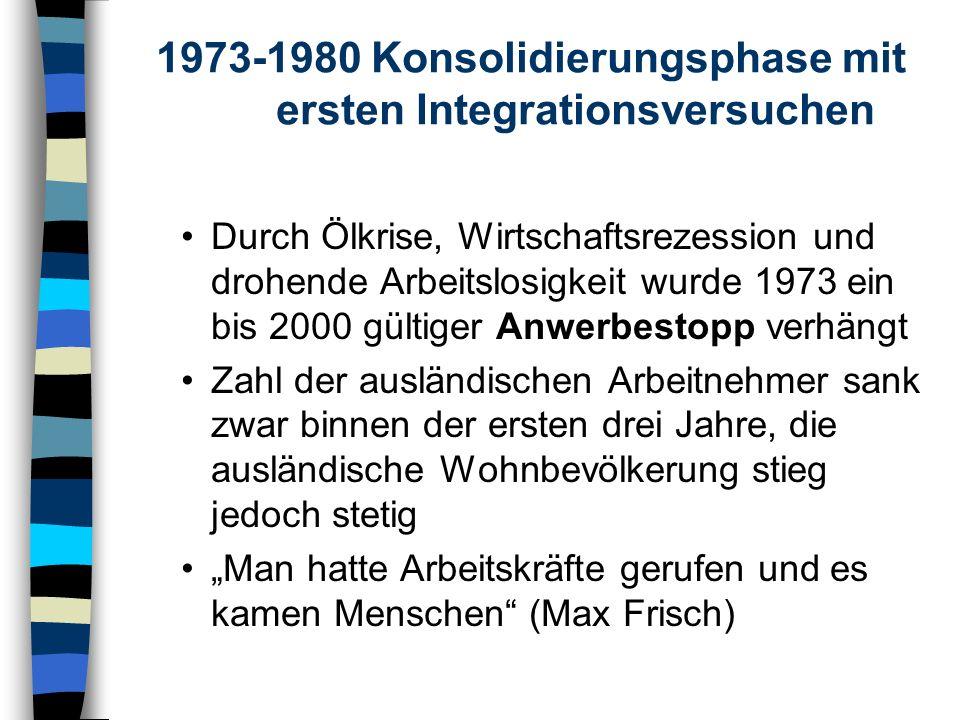 1973-1980 Konsolidierungsphase mit ersten Integrationsversuchen