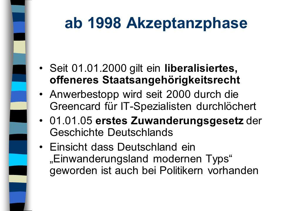 ab 1998 Akzeptanzphase Seit 01.01.2000 gilt ein liberalisiertes, offeneres Staatsangehörigkeitsrecht.