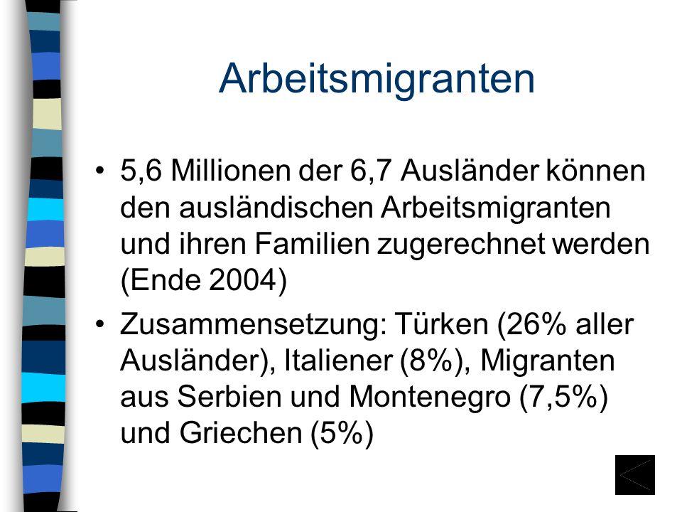 Arbeitsmigranten 5,6 Millionen der 6,7 Ausländer können den ausländischen Arbeitsmigranten und ihren Familien zugerechnet werden (Ende 2004)