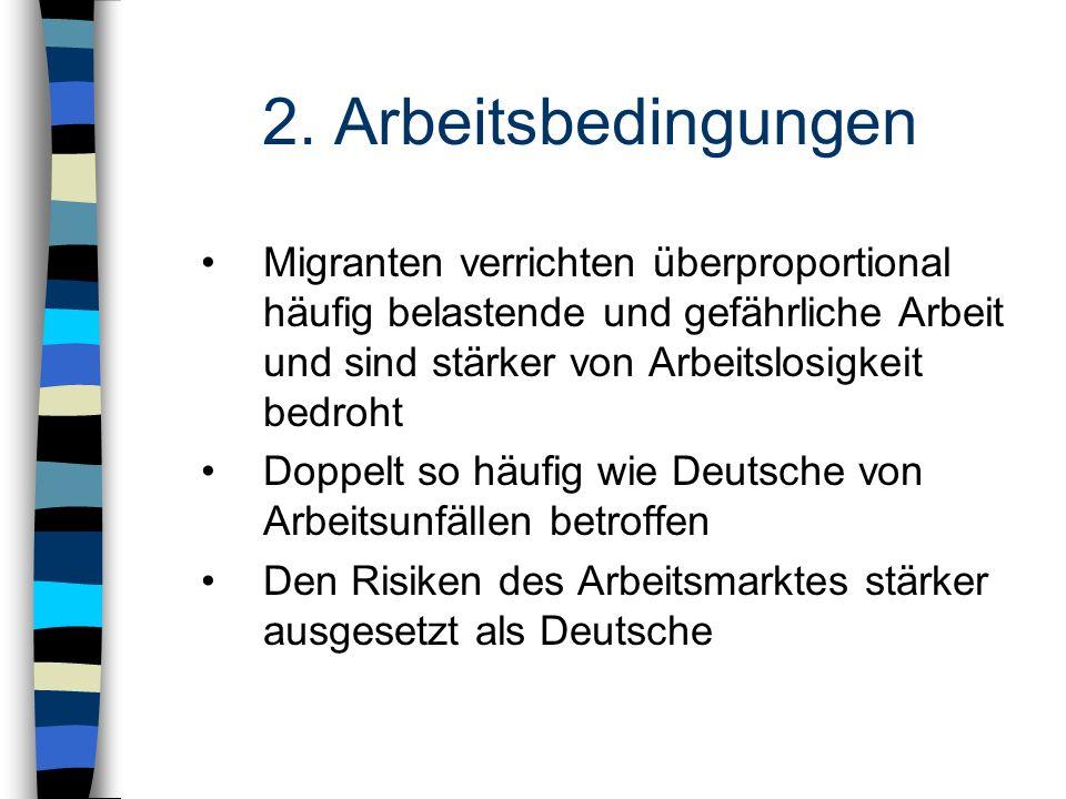 2. Arbeitsbedingungen Migranten verrichten überproportional häufig belastende und gefährliche Arbeit und sind stärker von Arbeitslosigkeit bedroht.