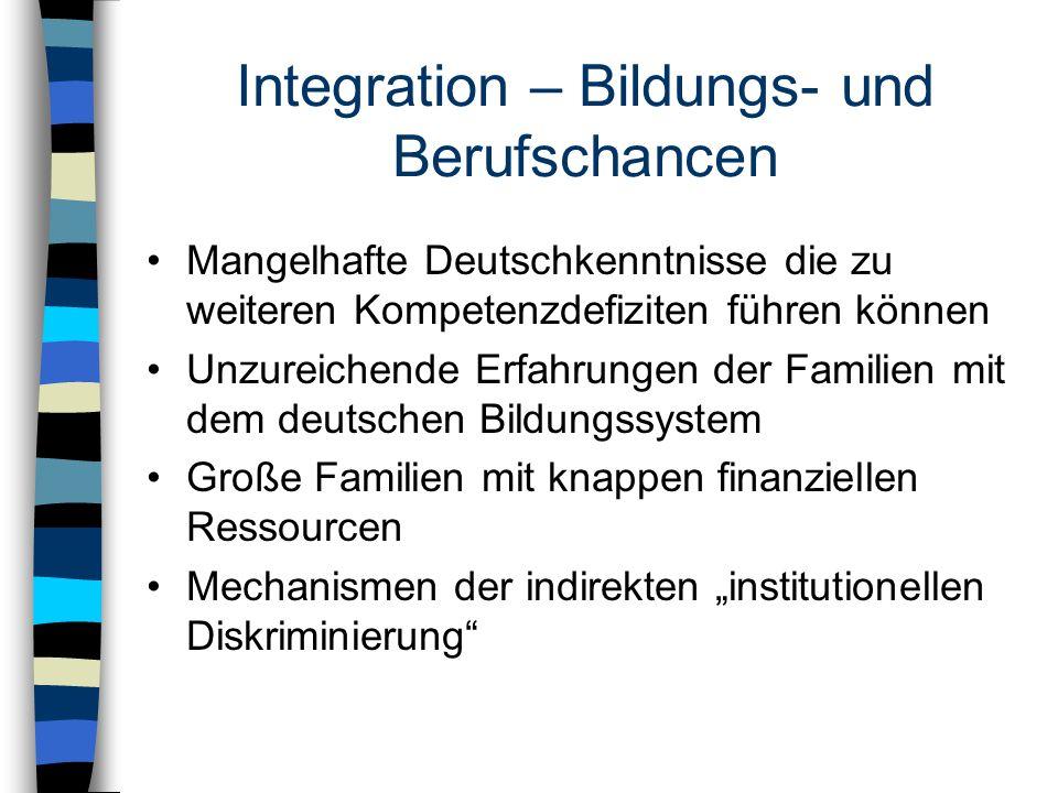 Integration – Bildungs- und Berufschancen