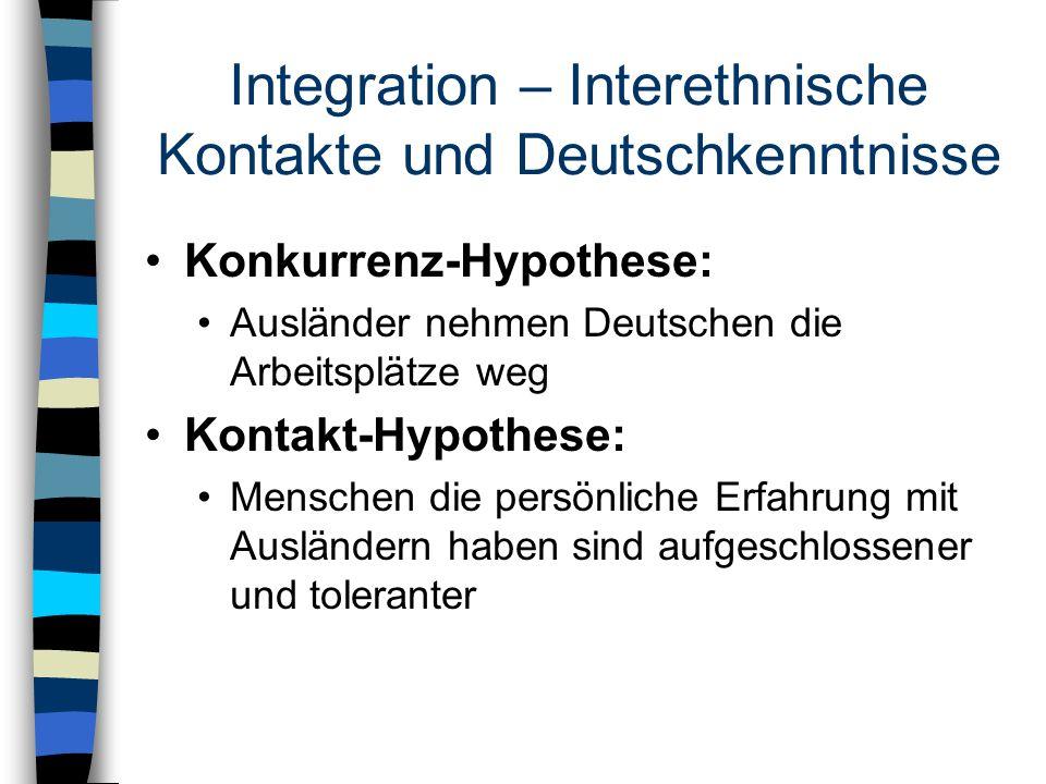 Integration – Interethnische Kontakte und Deutschkenntnisse