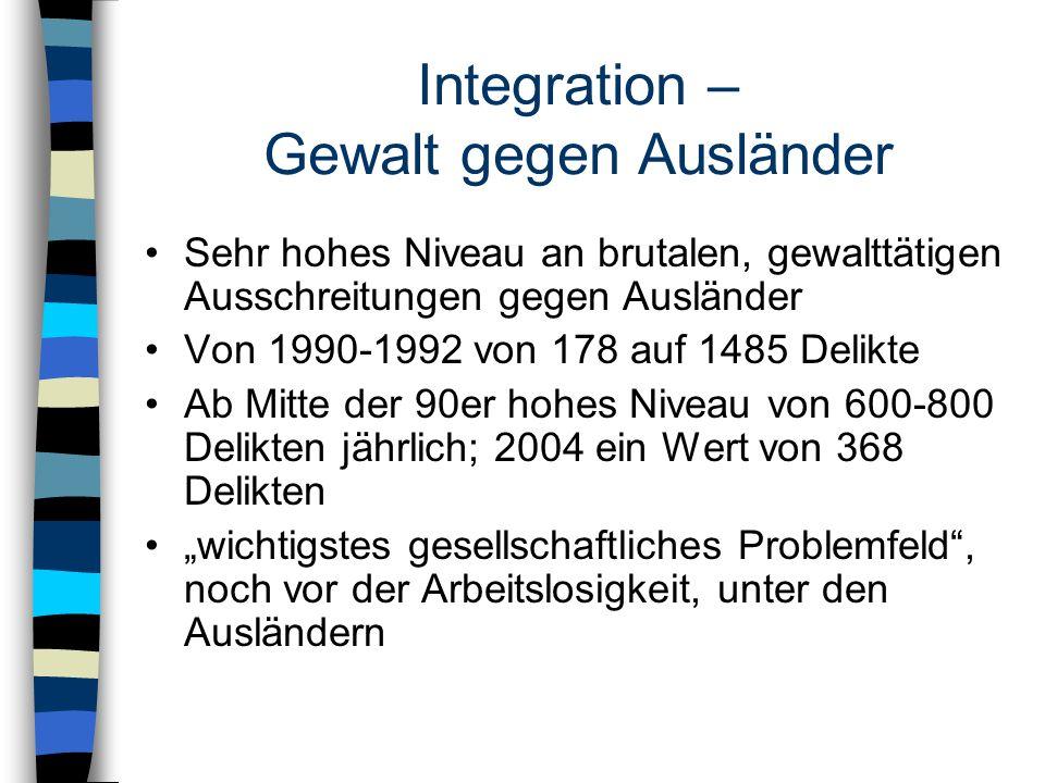 Integration – Gewalt gegen Ausländer