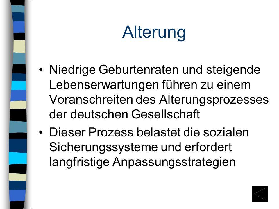 Alterung Niedrige Geburtenraten und steigende Lebenserwartungen führen zu einem Voranschreiten des Alterungsprozesses der deutschen Gesellschaft.