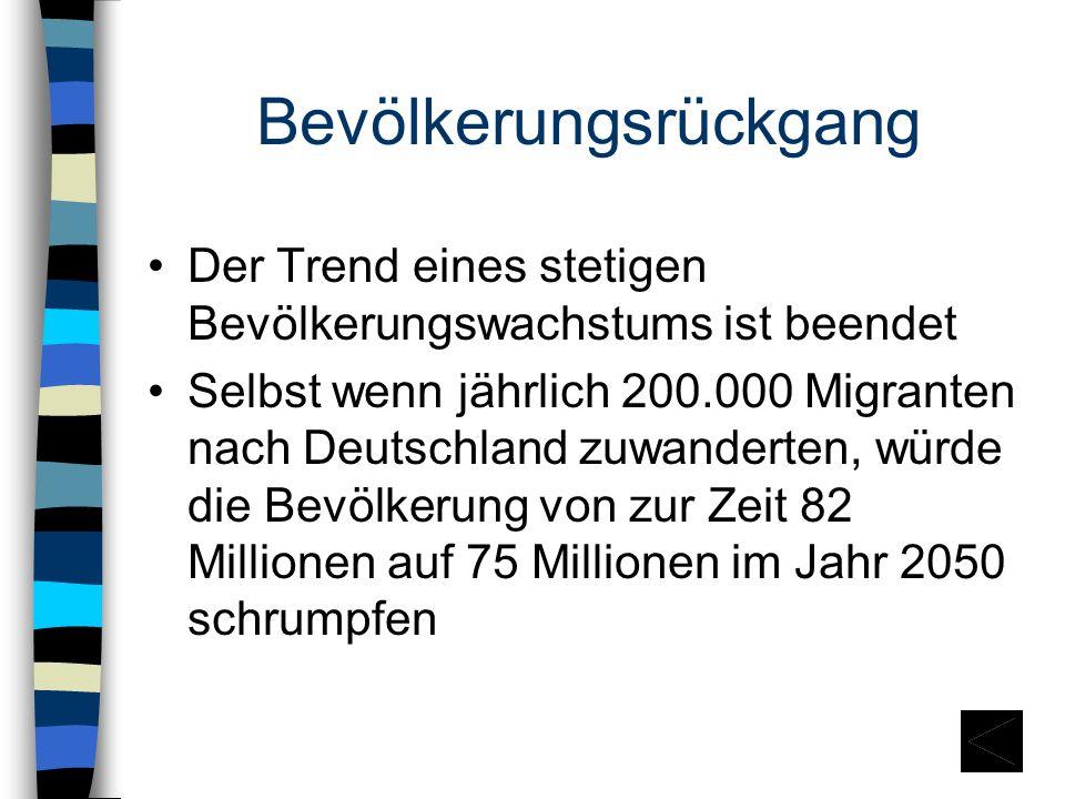 Bevölkerungsrückgang