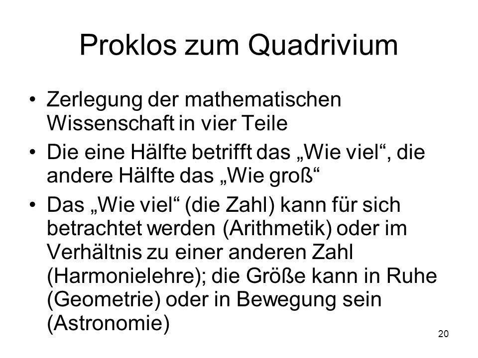 Proklos zum Quadrivium